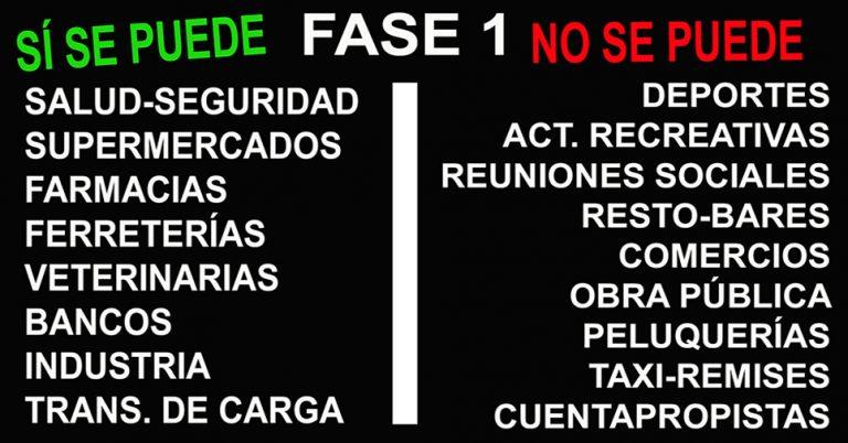 Te mostramos el Decreto para sepas qué se puede y qué no se puede hacer en FASE 1
